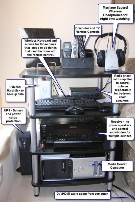 Setting Up A Media Center Computer Mrsikhnet